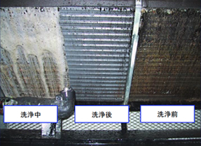 室外機の洗浄